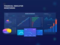 Financial indicator monitoring