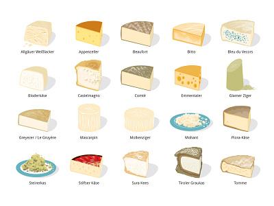 Cheese of the Alps marmotamaps illustration vector käse alpenkäse alps cheese