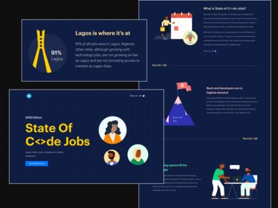 State Of C<>de Jobs - Nigeria