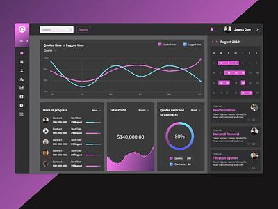 Performance Dashboard materialdesign webapps dashboad ui ux design adobe xd web