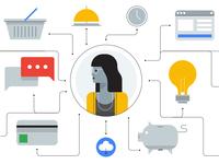 Your Digital Ecosystem