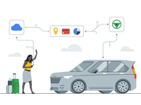 The Technology Behind Modern Ride-hailing Apps