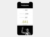 TrueShooting Percentage Calculator