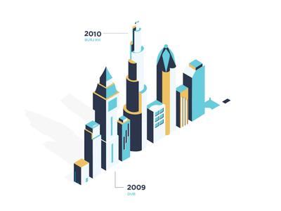 Buildings Dubai birgitpalma illustration animation 2d technology buildings isometric design isometric