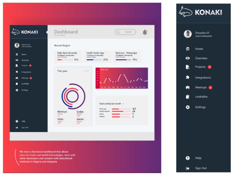 Konaki - Dashboard colour ui web design website dribbble landing page illustration logo branding identity typography ui design