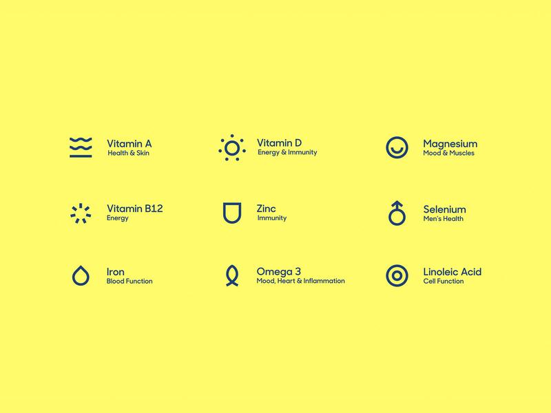 Ditto - Custom iconography branding vector illustration web app identity iconography icons