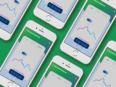 Finance App Chart Experience