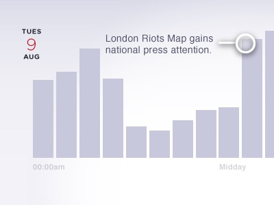 London Riots - an Infographic
