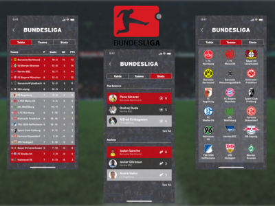 Football App - German Bundesliga