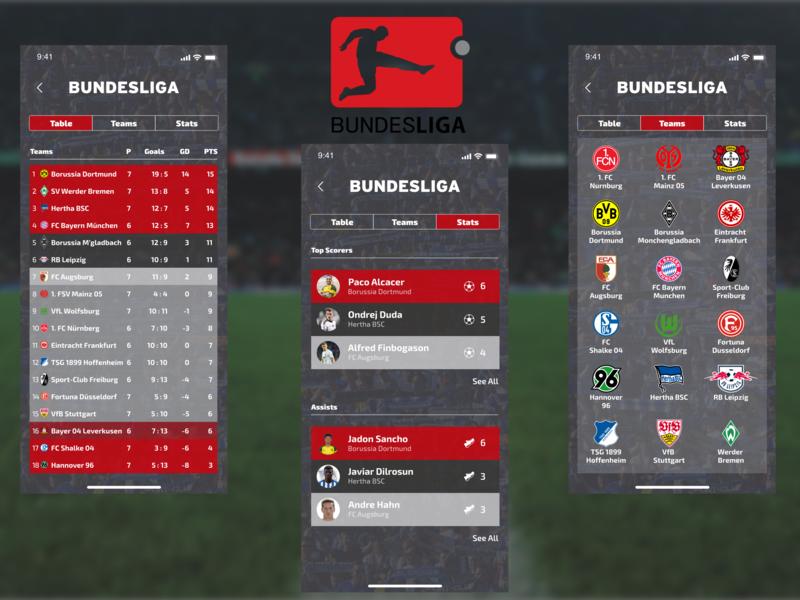 Football App - German Bundesliga mobile app mobile football app football bundesliga typography app ux ui flat design