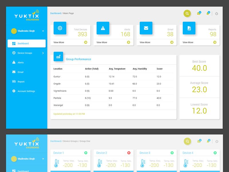 Dashboard UI Design by Amrev Design on Dribbble