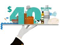 $40 Billion Food Fraud