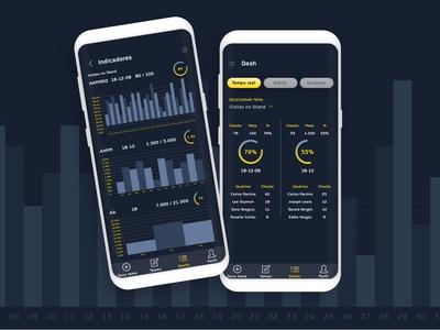 App mobile - Check-Go