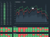Financial Bonds Dashboard