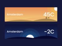 Weather widgets