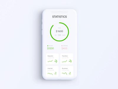 Privat24 Banking App - Statistics Animation
