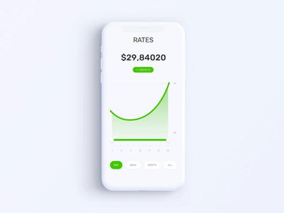 Privat24 Banking App - Rates Animation