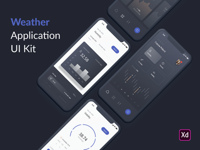 Weather Application UI Kit