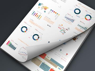 Infographics infographics ui web graphical info graphics data graph interface flat