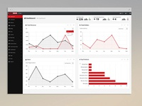 TeamRock Dashboard