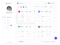 Dashboard for designers