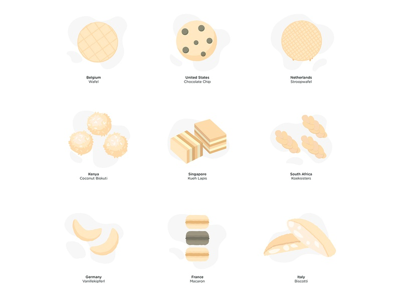 Cookie Box cookie localisations localizations gdpr cookie policy cookies branding ux ui web design illustration design