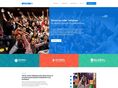 AIESEC Turkey webdesign web cms ui
