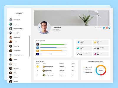 Profile Page web design design uidesign ui