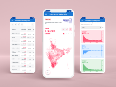 COVID Safety App India Screens mobile app ux ui mobile ios app ios app ux design app ui app app design android design android app design android app android