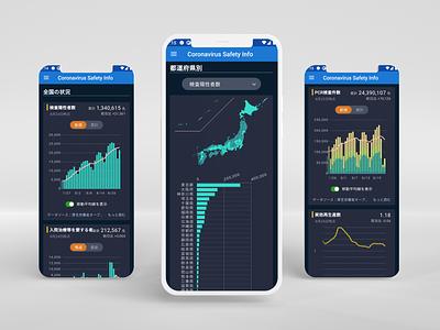 COVID Safety App Japan Screens ios app ios mobile mobile app ux ui app ux design app ui app design app android design android app design android app android