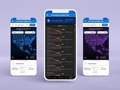 COVID Safety App USA Screens design app ui app design app android design android app design android app android