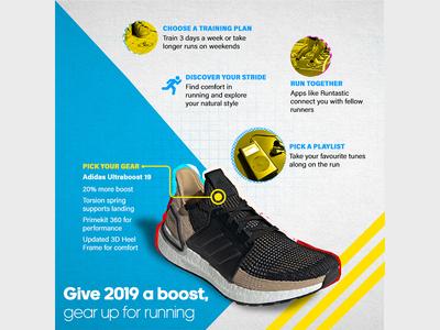 Adidas Ultraboost infographics