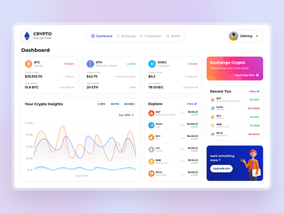 Dashboard - Crypto Wallet daily prices list card crypto gradient graph crypto currience dasboard wallet typography logo app ux background ui design