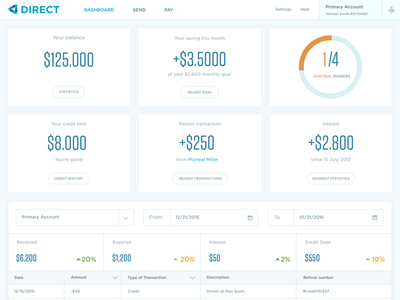 Direct Banking - Dashboard typography ux online banking internet data dashboard ui