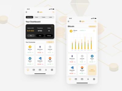 Crypto Dashboard Mobile UI design cryptocurrency dashboard ui dashboard app dashboad crypto wallet dribbble crypto charts bitcoin