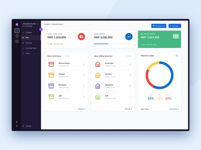 Web dashboard design system