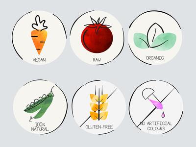Food Characteristics Icons