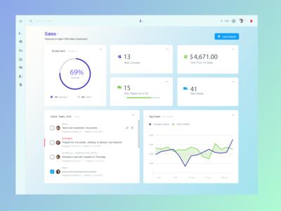 E Commerce Dashboard Design Concept