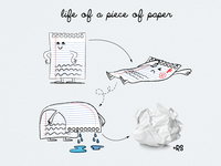 Life of a piece of paper