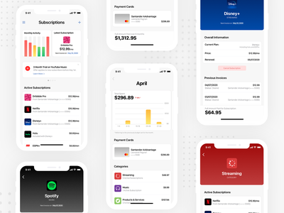 Subscriptions Manager | App Concept design case study ui ux ux challenge app concept subscriptions manager subscriptions
