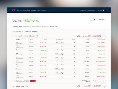 SigFig Holdings Grid finance dashboard data table data table stocks ui interface web app flat minimal