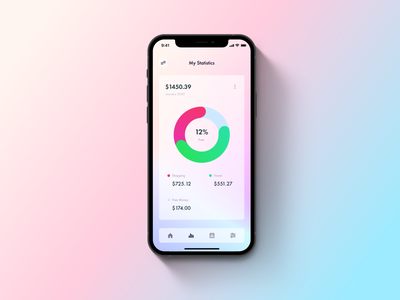 Statistics - Daily UI #66 ios app design gradient ios app dailyui066 statistics ios branding dailyui daily ui dailyuichallenge daily 100 challenge wordpress development wordpress design dizzarro design