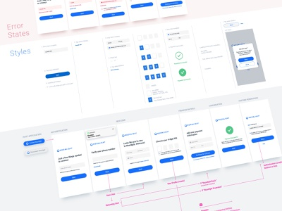 Designing a wireframe permission pin payment simple mobile web process button styles guidelines errors layers oauth logout login sign up sign in ux ui wireframe