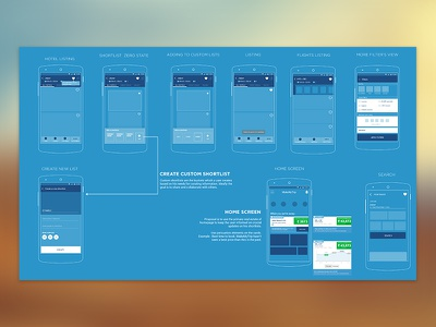 UX Documentation flowcharts design wireframes userexperience ux