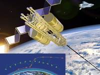 Space Tether - Scientific American