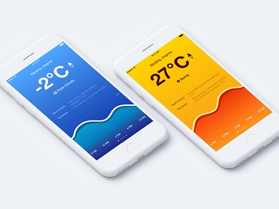 Intuitive weather app mockup sketch ui app weather