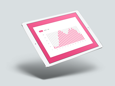 Daily UI | #066 | Statistics ipad chart graph statistics web ux ui daily ui