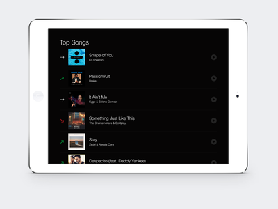 Daily UI | #069 | Trending daily ui ui ux web design trending music ipad mobile app