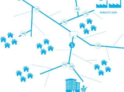 سوالات تستی شبکه های توزیع آب و تاسیسات آن