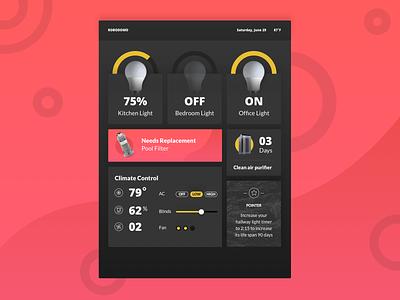 Robodomo data visualization data viz dashboard dark ui design gradient